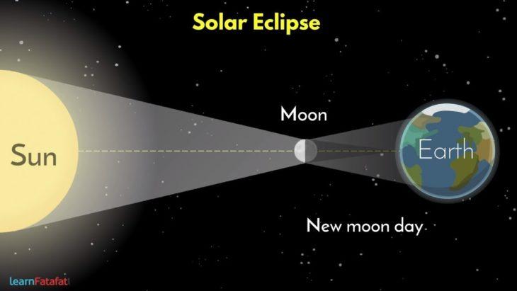 सूर्य ग्रहण