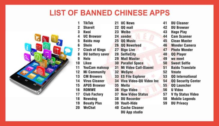 59 chinese apps